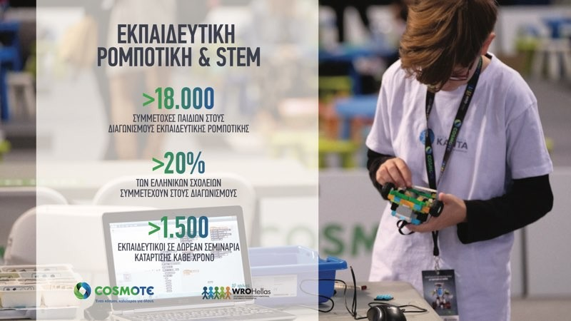 cosmote-wro-educational-robotics-competition-2020.jpg