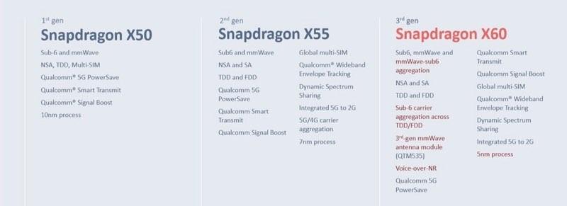 snapdragon-x60-comparison.jpg