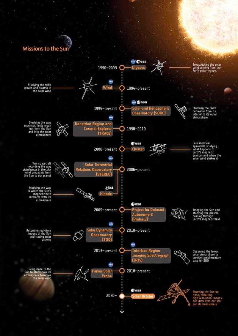 sun-missions.jpg