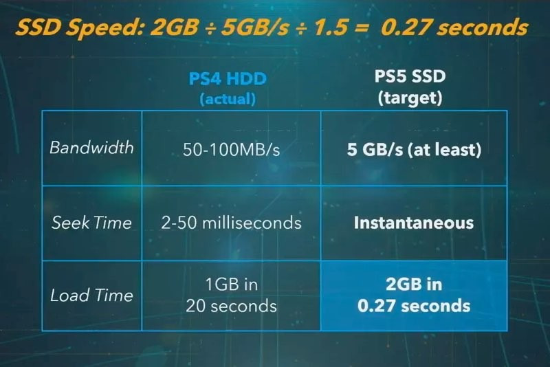 ps5-ssd-speed.jpg