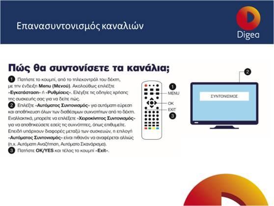 digea-5g-channels.jpg