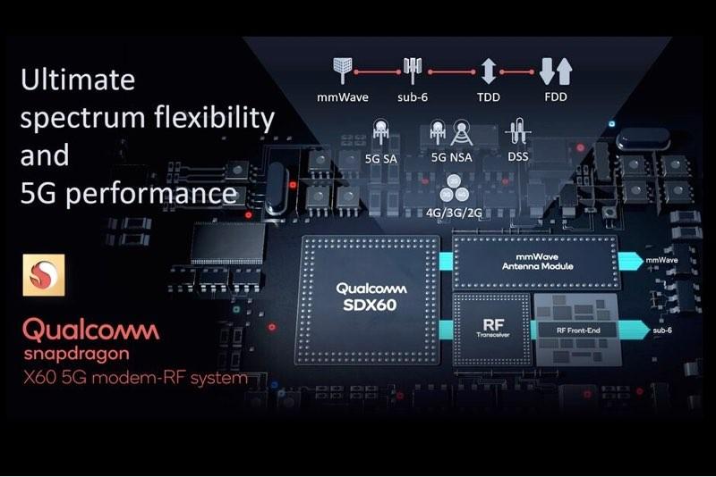 Qualcomm Snapdragon X60: Το νέο 5G modem της εταιρείας υπόσχεται λιγότερα εμπόδια
