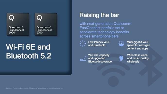 Qualcomm FastConnect 6900/6700: Τα νέα modems φέρνουν WiFi 6E, Bluetooth 5.2 και καλύτερο ήχο