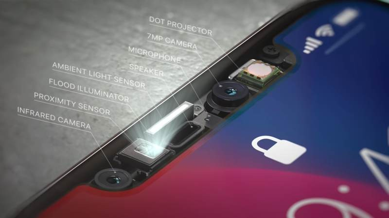 Τα νέα Macs θα διαθέτουν λειτουργία Face ID;
