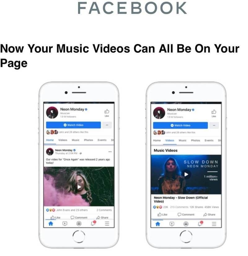 Facebook: Ξεκινά την προβολή επίσημων μουσικών videos μέσα από τις Pages