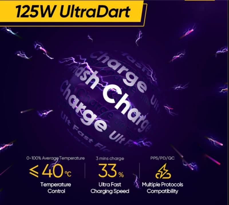Realme: Αποκαλύπτει την τεχνολογία 125W UltraDART Fast Charging