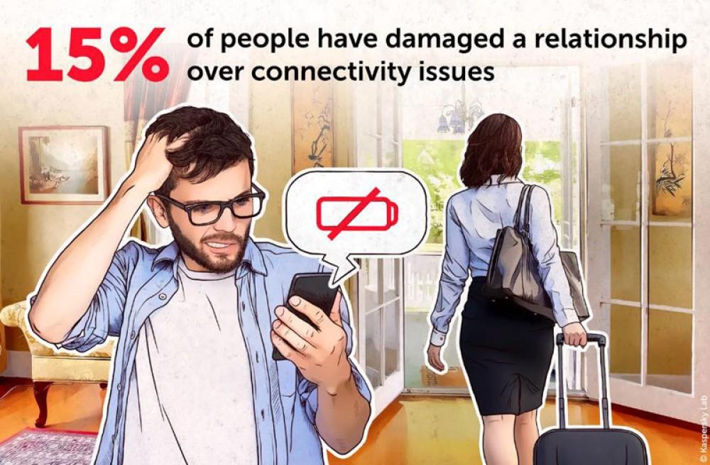 1 στους 6 αντιμετώπισε προβλήματα στις σχέσεις του εξαιτίας ζητημάτων συνδεσιμότητας