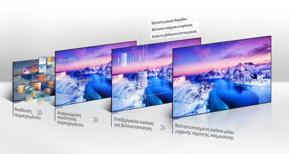 LG NanoCell: Η νέα σειρά τηλεοράσεων διαθέσιμη στην Ελλάδα