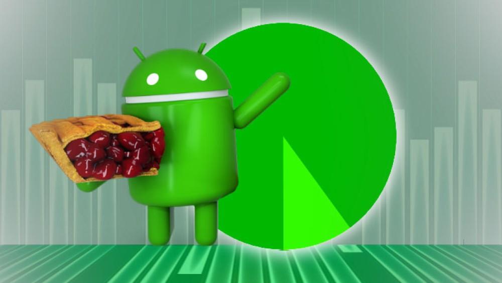 Το μεγαλύτερο πρόβλημα με το Android OS εξακολουθεί να χειροτερεύει ολοένα και περισσότερο