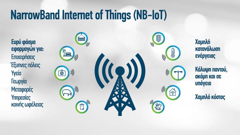 COSMOTE: Πανελλαδική κάλυψη του δικτύου NB-IoT