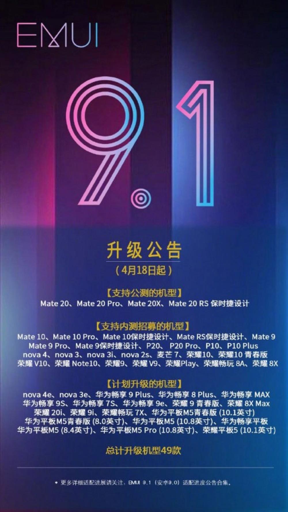 Αυτές είναι οι 49 συσκευές Huawei και Honor που θα αναβαθμιστούν στο EMUI 9.1