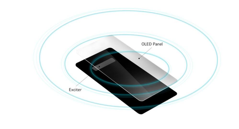 LG G8 ThinQ: Με τεχνολογία Crystal Sound OLED για ενίσχυση του ήχου από την οθόνη