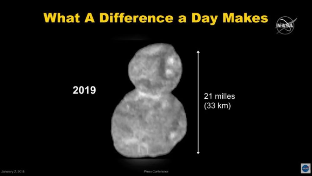 Ultima Thule: Οι πρώτες εικόνες από το μακρινότερο αντικείμενο που έχει εξερευνήσει η NASA