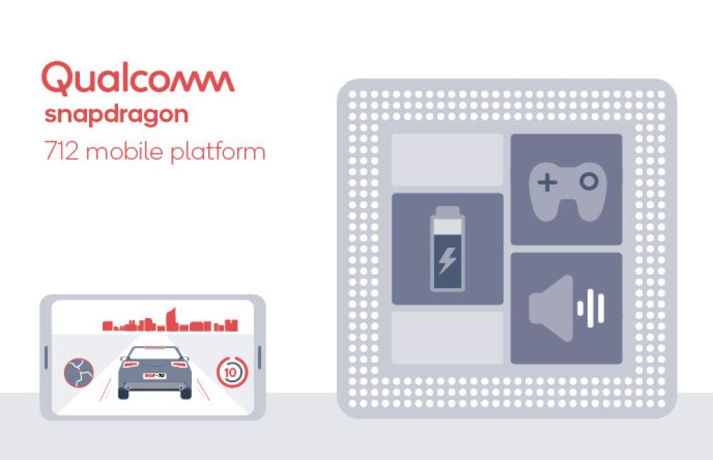 Qualcomm Snapdragon 712: Το νέο mid-range SoC με βελτιωμένη απόδοση και υποστήριξη QC 4.0+