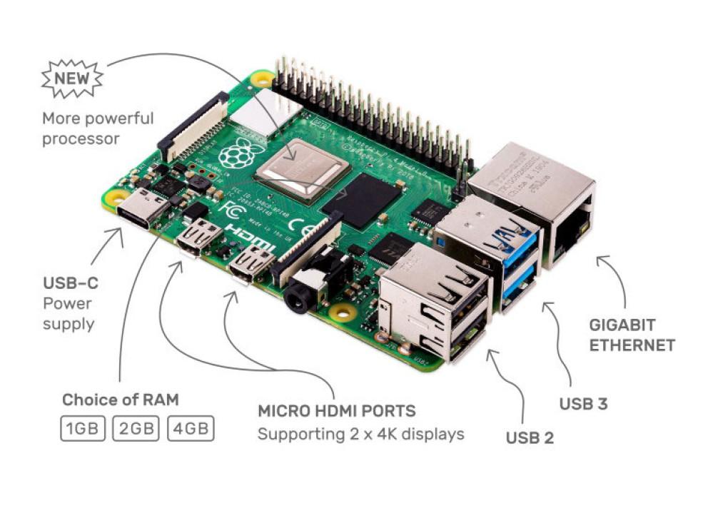 Raspberry Pi 4 Model B: Επίσημο και έτοιμο για 4K video!