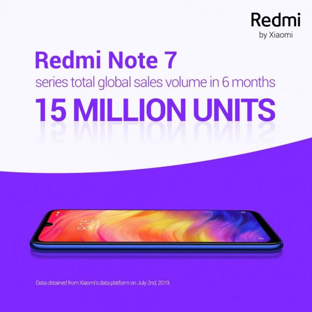 Redmi Note 7: Ξεπέρασε τα 15 εκατομμύρια πωλήσεις μέσα σε 6 μήνες
