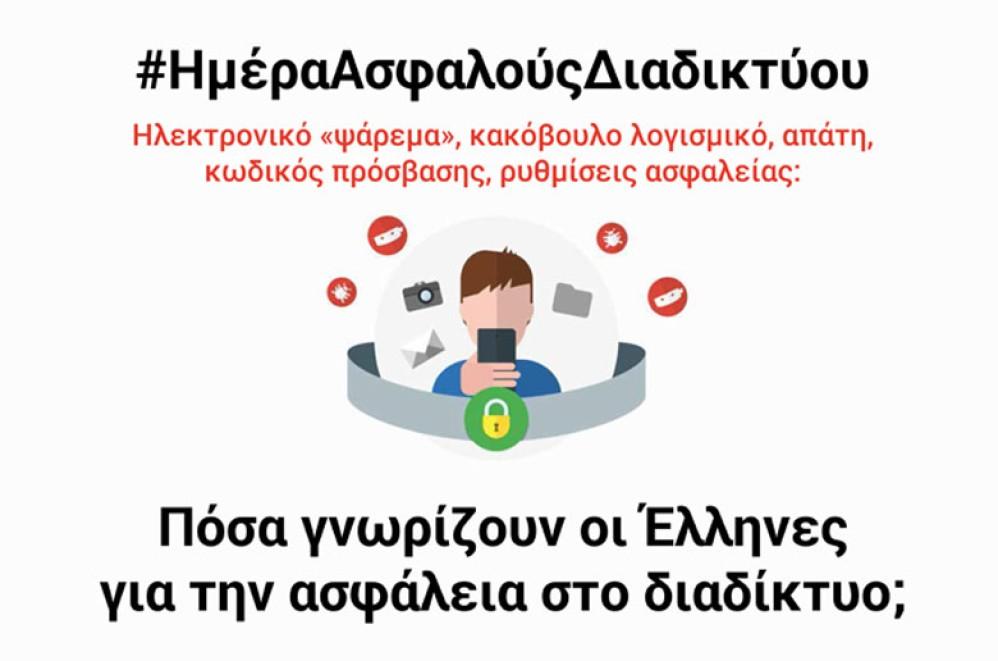 Πόσα γνωρίζουν οι Έλληνες για την ασφάλεια στο διαδίκτυο;