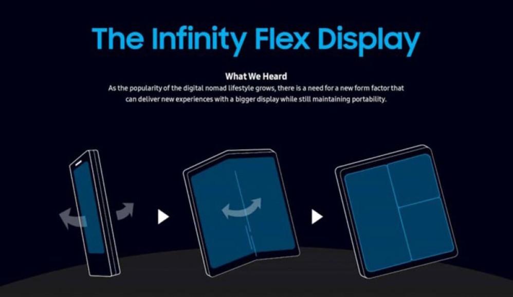 Samsung Galaxy F: Αρκετά μικρότερες οι δύο μπαταρίες του αναδιπλώμενου smartphone απ' ό,τι ακούστηκε αρχικά