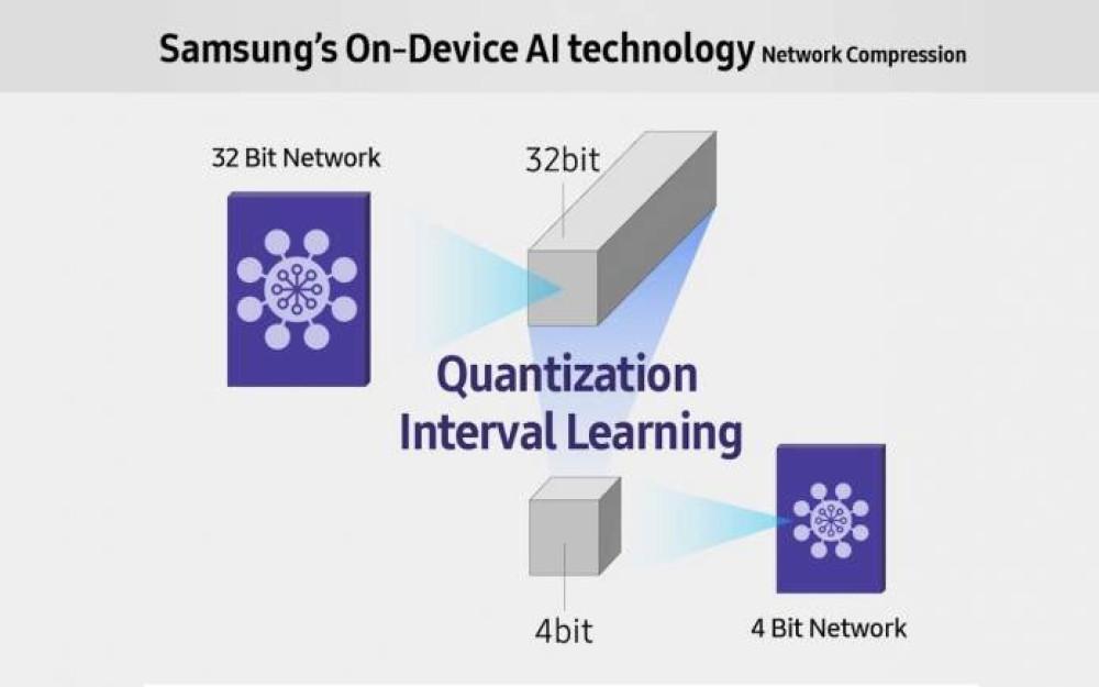 Η Samsung παρουσιάζει νέο NPU για Τεχνητή Νοημοσύνη που εκτελείται επάνω στη συσκευή