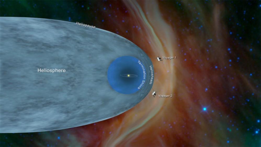 Voyager 2: Πέρασε τα όρια της ηλιόπαυσης και κινείται στον διαστρικό χώρο!