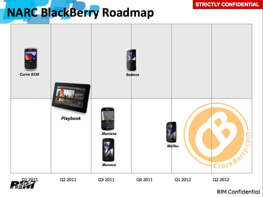 BlackBerry Roadmap 2011: Διέρρευσαν πληροφορίες για τα νέα BlackBerry Bold Touch, BlackBerry Curve και BlackBerry Touch Curve!
