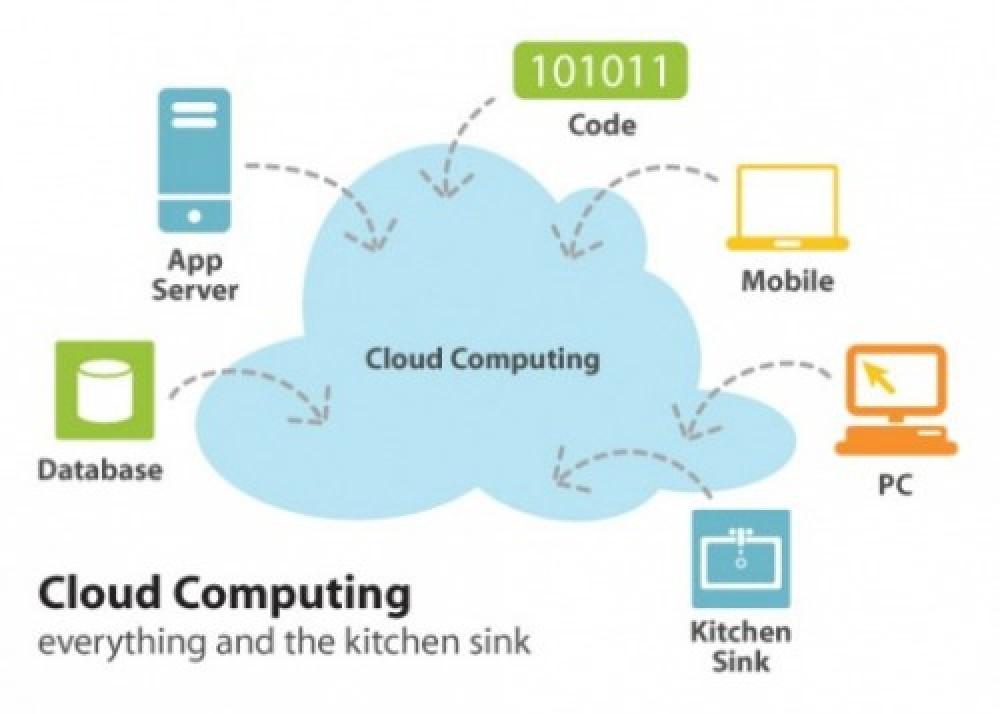 Οι βασικές αρχές του Cloud Computing [video]