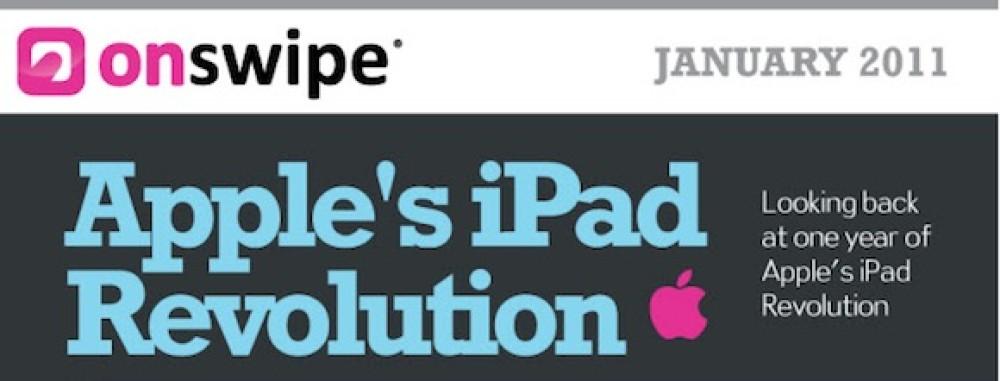 Ένας χρόνος iPad! [Infographic]