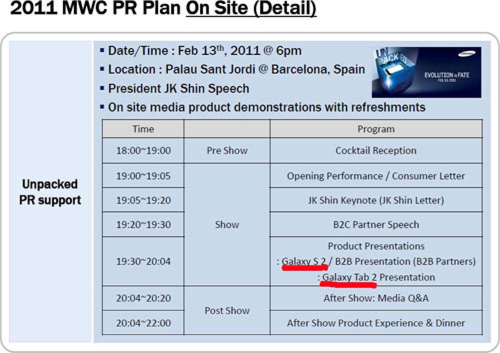 Samsung Galaxy S2 και Galaxy Tab 2 οριστικά στην MWC 2011!