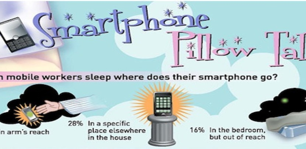 Έχεις smartphone; Κοιμάσαι λιγότερο, δουλεύεις περισσότερο! [Infographics]