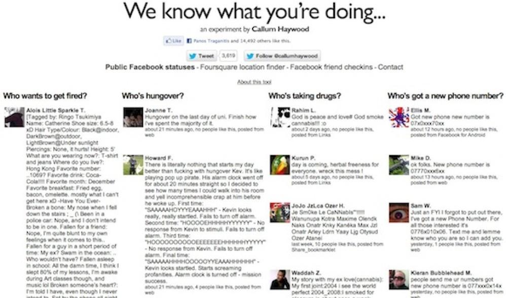 Αυτή η ιστοσελίδα ξέρει τι κάνεις στο Facebook και Foursquare