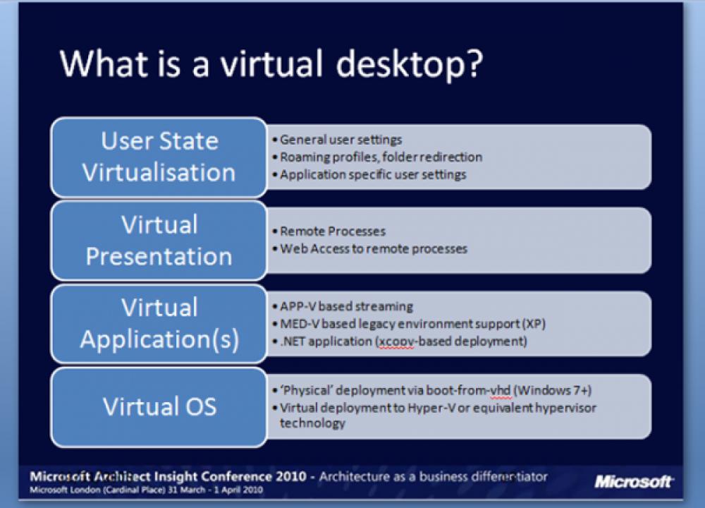 "Windows 8: ""Desktop as a Service"" δηλαδή cloud computing!"