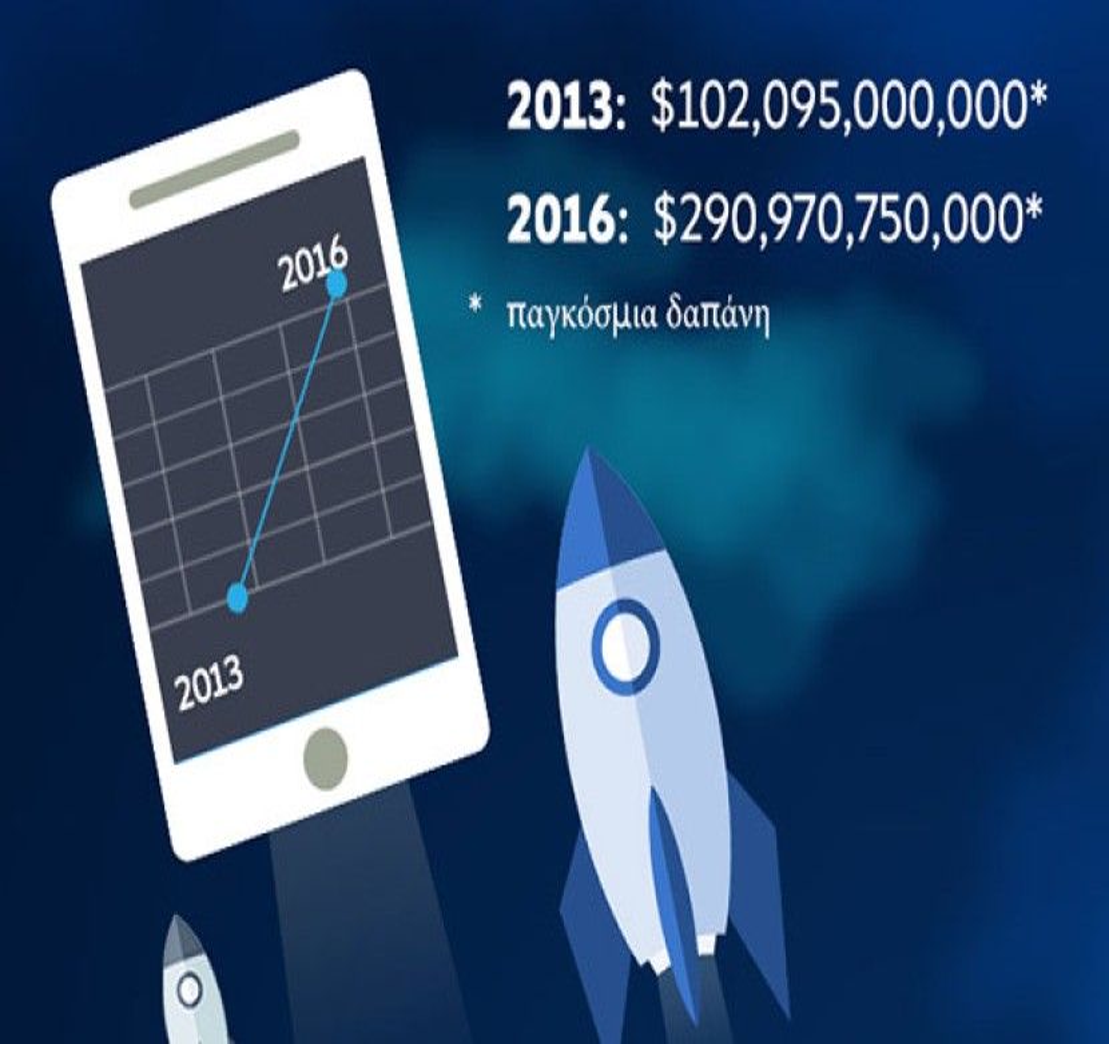 Οι αγορές μέσω smartphone θα επισκιάσουν τις παραδοσιακές online αγορές [Infographic]