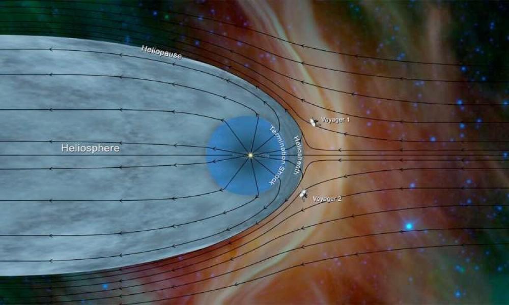 Το Voyager 2 έστειλε το πρώτο μήνυμα του από τα όρια του Ηλιακού Συστήματος