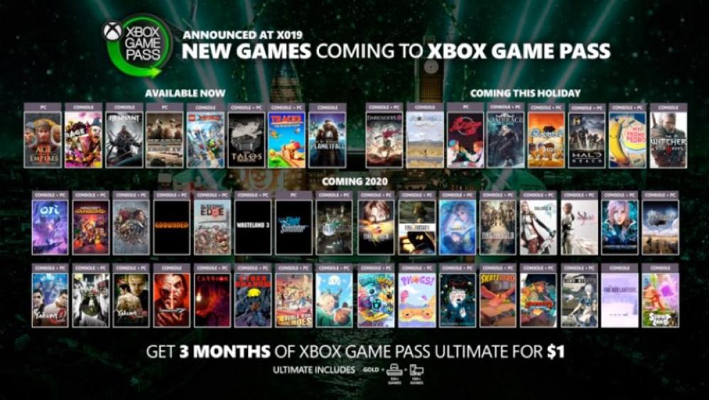 Xbox Game Pass: Προσθήκη 56 νέων τίτλων και δωρεάν πρόσβαση σε Spotify Premium κ.ά.