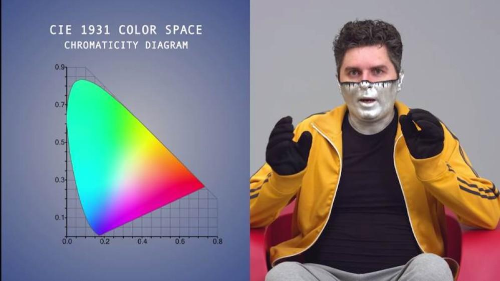 Πως το ανθρώπινο μάτι μετατρέπει τα μήκη κύματος του φωτός σε χρώματα