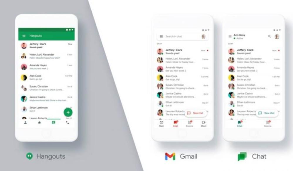 Google Chat: Παίρνει τη θέση του Hangouts και θα είναι διαθέσιμο δωρεάν για όλους