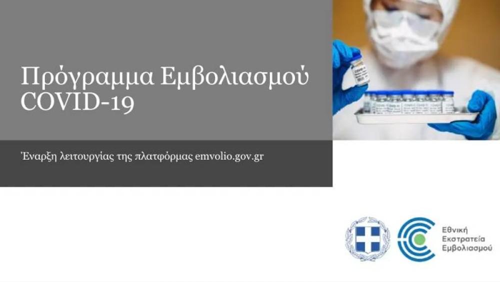 Εμβολιασμός COVID-19: Οδηγίες για το κλείσιμο ραντεβού