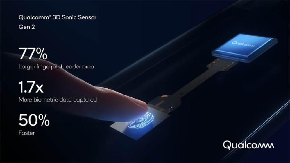 Qualcomm 3D Sonic Sensor Gen 2: Μεγαλύτερος, ταχύτερος και πιο αξιόπιστος