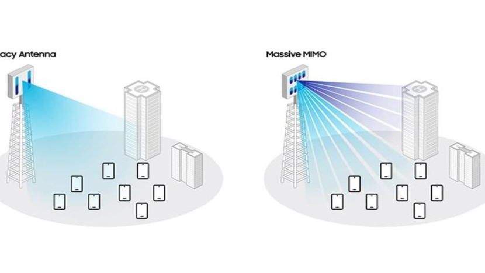 Η Samsung ενισχύει την απόδοση των κεραιών Massive MIMO
