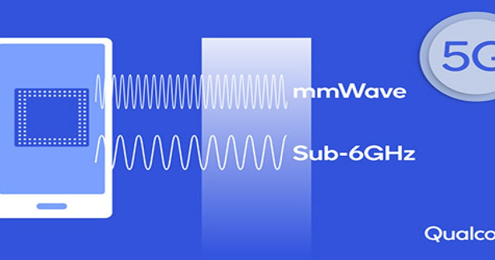 Vivo και Qualcomm ανακοίνωσαν τον σχεδιασμό κεραιών 5G mmWave για εμπορικές συσκευές