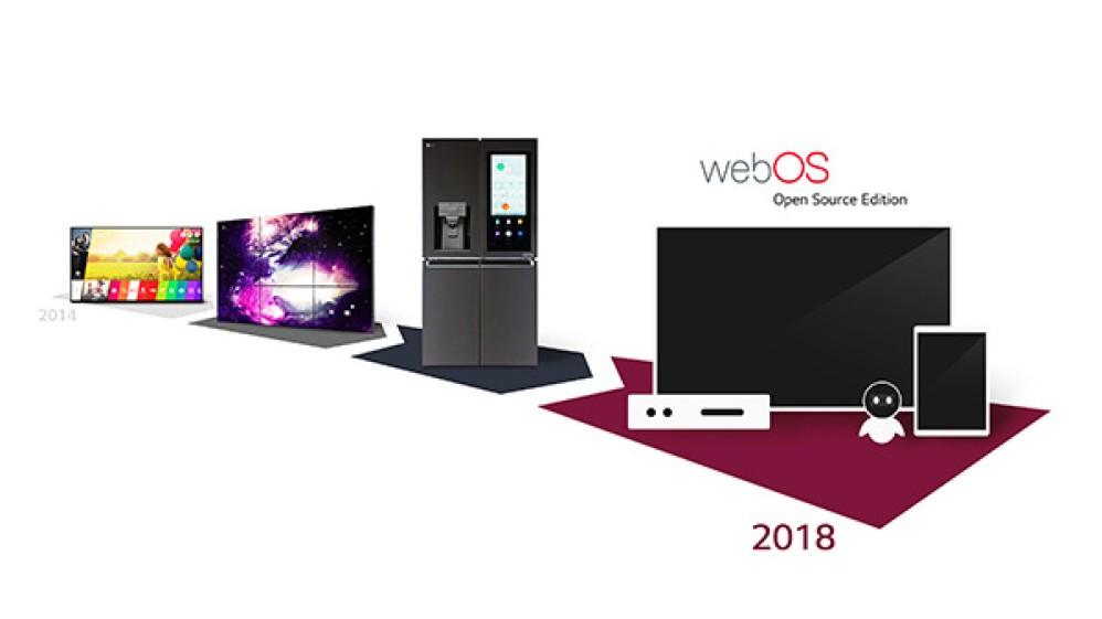 Η LG μετατρέπει σε open source το webOS για εφαρμογές και πέρα από την τηλεόραση