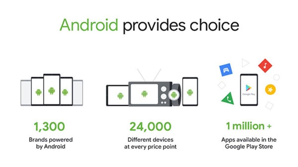 Ο CEO της Google απαντά στην απόφαση της ΕΕ για το πρόστιμο ύψους €4.3 δισ.
