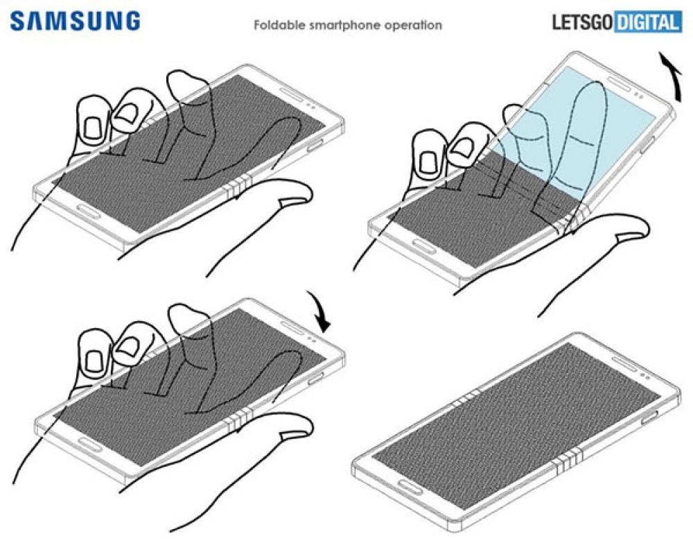 Samsung Galaxy X: Μια νέα πατέντα περιγράφει τον τρόπο λειτουργίας του αναδιπλώμενου smartphone
