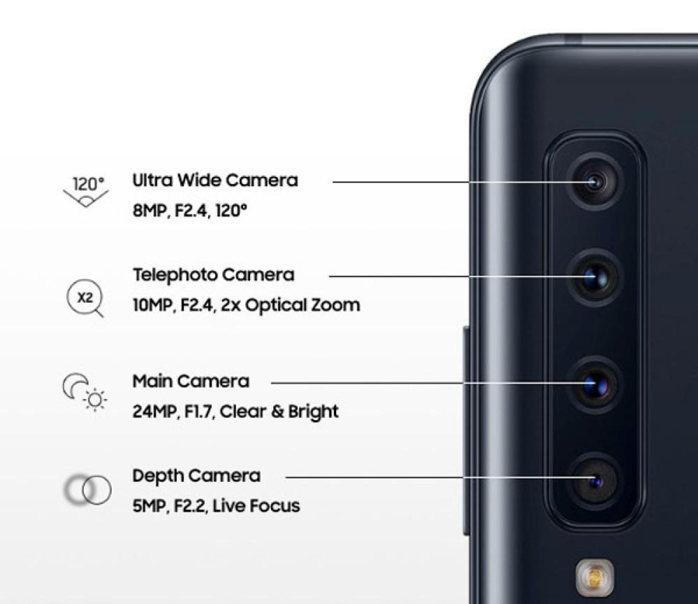 Samsung Galaxy A9 (2018): Νέο video μας δείχνει και τις τέσσερις κάμερες σε λειτουργία