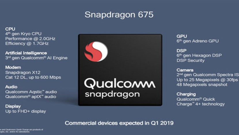 Qualcomm Snapdragon 675 SoC: Το νέο mid-range chipset για υψηλή απόδοση σε κάμερα, gaming και Τεχνητή Νοημοσύνη