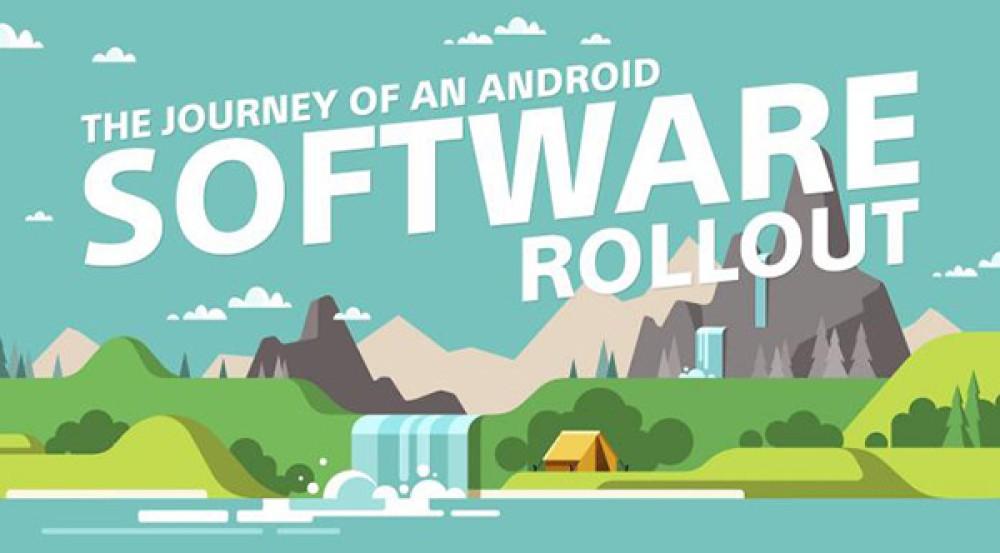 Η Sony εξηγεί γιατί καθυστερούν οι αναβαθμίσεις στις νέες εκδόσεις Android με ένα infographic