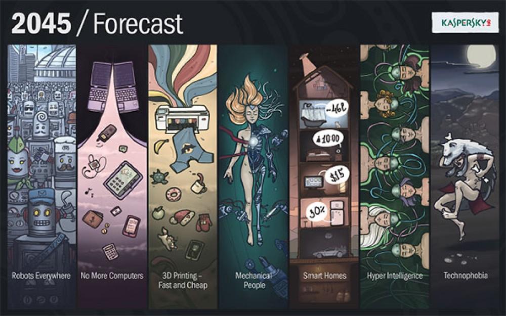 Πώς θα είναι το μέλλον της τεχνολογίας έως το 2045;