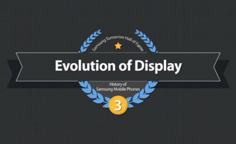 Η εξέλιξη της οθόνης στις φορητές συσκευές της Samsung από το 1988 μέχρι σήμερα [Infographic]