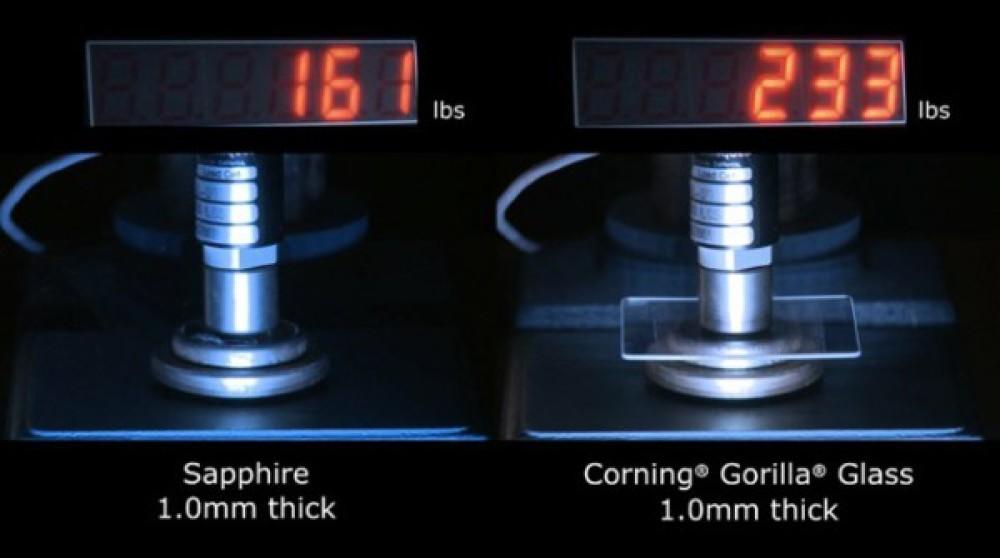 Gorilla Glass εναντίον Sapphire Glass (iPhone 6;) σε τεστ πίεσης [Video]