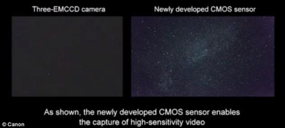 Νέος αισθητήρας της Canon για λήψη φωτογραφιών στο απόλυτο (σχεδόν) σκοτάδι! [Video]